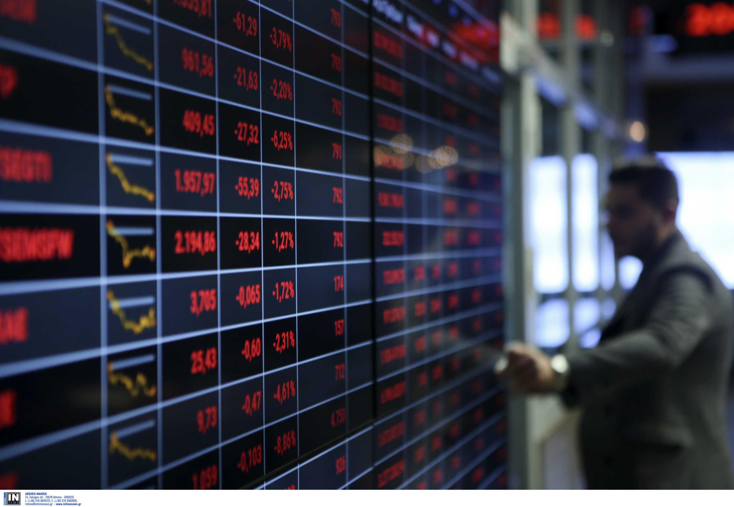 Χρηματιστήριο: Πτώση 0,48% και κάτω από τις 800 μονάδες ο Γενικός Δείκτης
