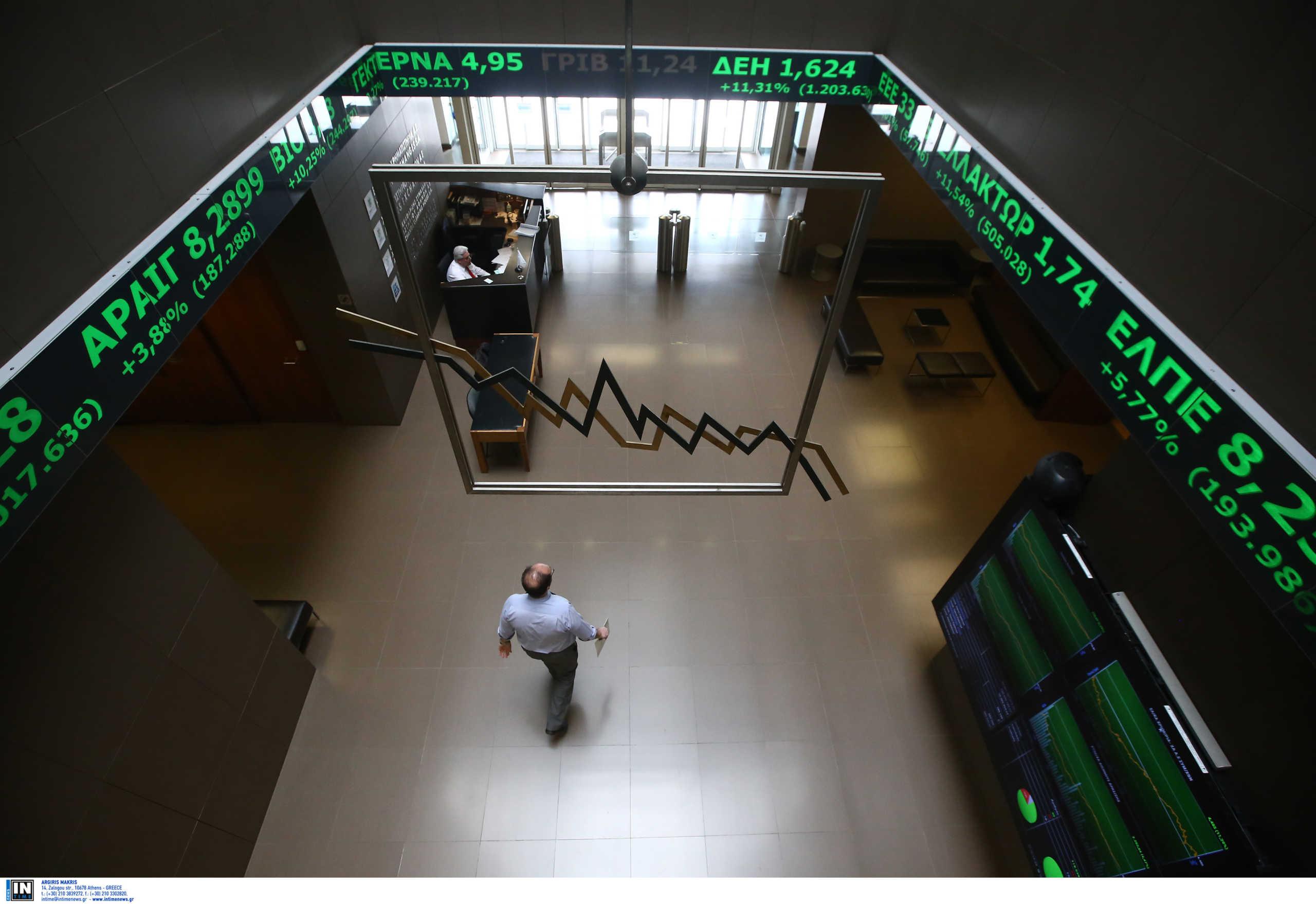 Χρηματιστήριο: Άνοδος 0,11%, πάνω από τις 876 μονάδες ο δείκτης