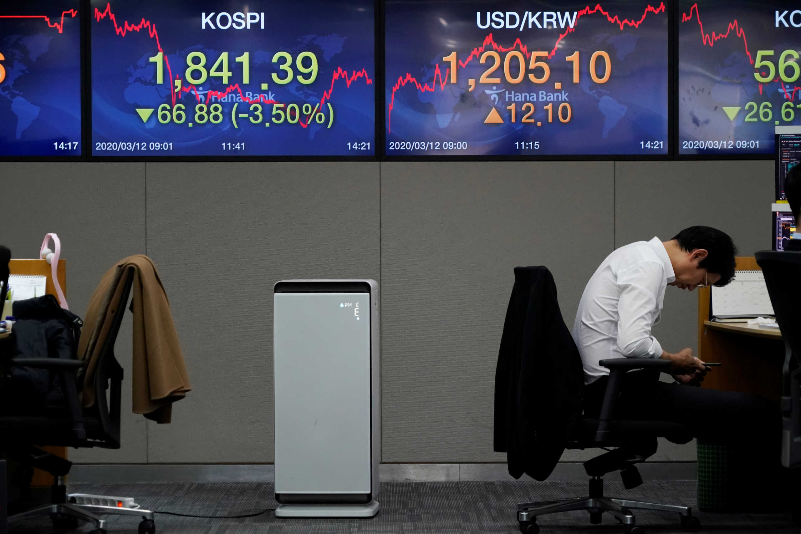 Η μεγαλύτερη διόρθωση εν καιρώ ειρήνης στα Χρηματιστήρια! Έχασαν πάνω από 30% σε λίγες μέρες