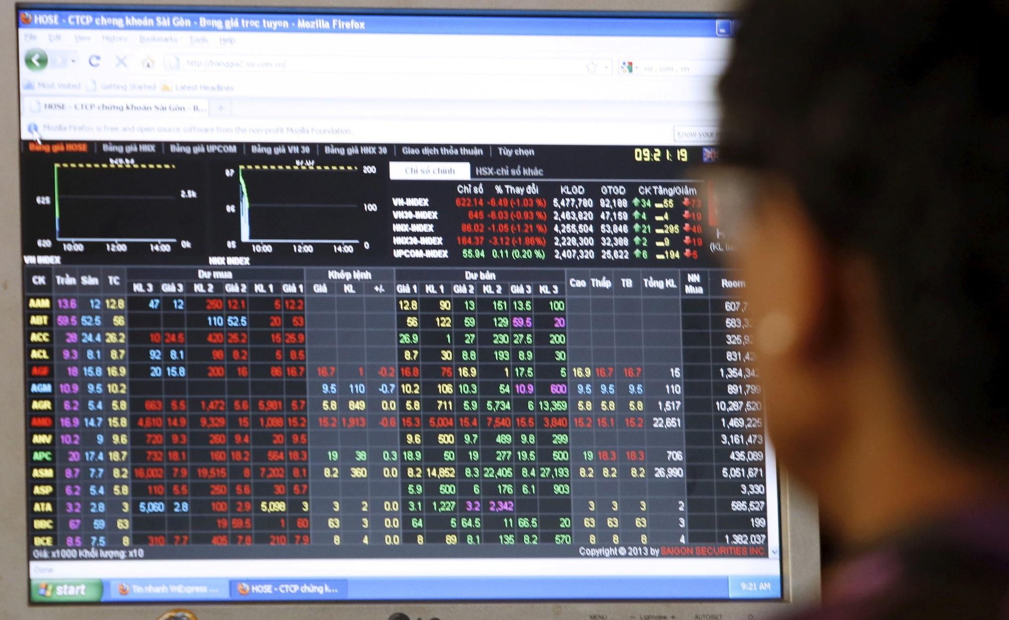 Χρηματιστήριο: Πτώση 0,23%, στις 907 μονάδες ο δείκτης