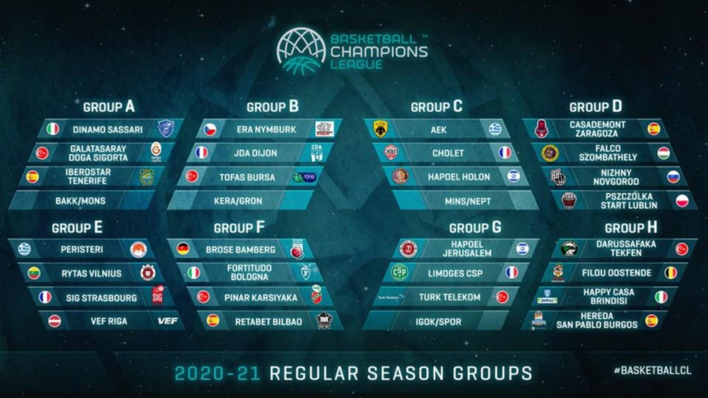 Νέοι όμιλοι στο BCL! Αυτοί θα είναι οι αντίπαλοι για ΑΕΚ και Περιστέρι (pic)
