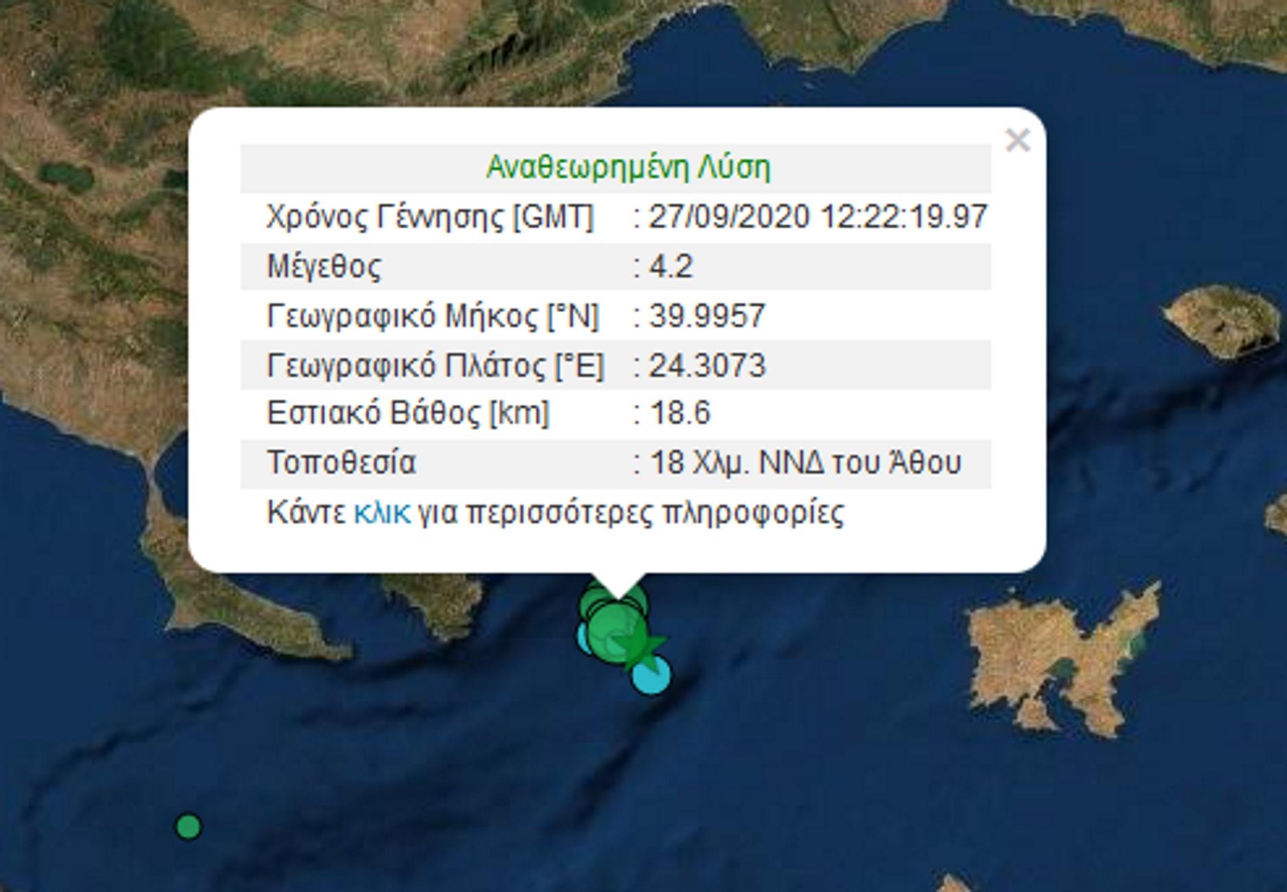 Σεισμός 4,2 Ρίχτερ αισθητός σε Χαλκιδική και Άγιος Όρος