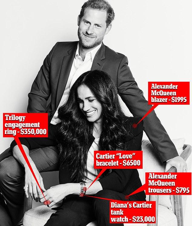 Μέγκαν Μαρκλ: Με το ρολόι της Νταϊάνα και σύνολο… 382.290 δολαρίων στην φωτογράφιση του TIME!