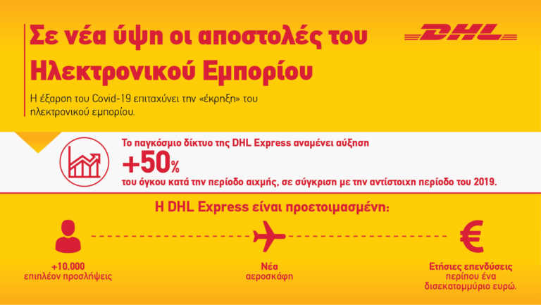 DHL Express: Αναμένει ρεκόρ παραγγελιών στη διακίνηση δεμάτων