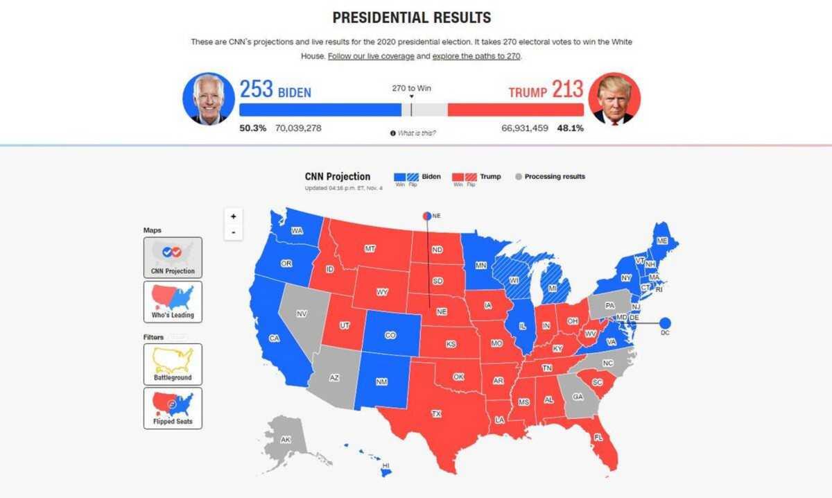 αμερικανικές εκλογές