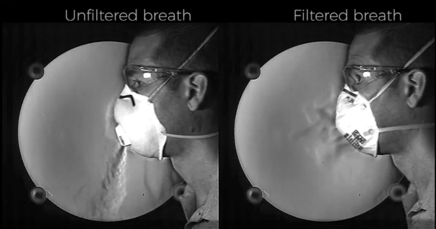 Η απόδειξη ότι οι μάσκες με βαλβίδες εκπνοής δεν εμποδίζουν την μετάδοση της COVID-19