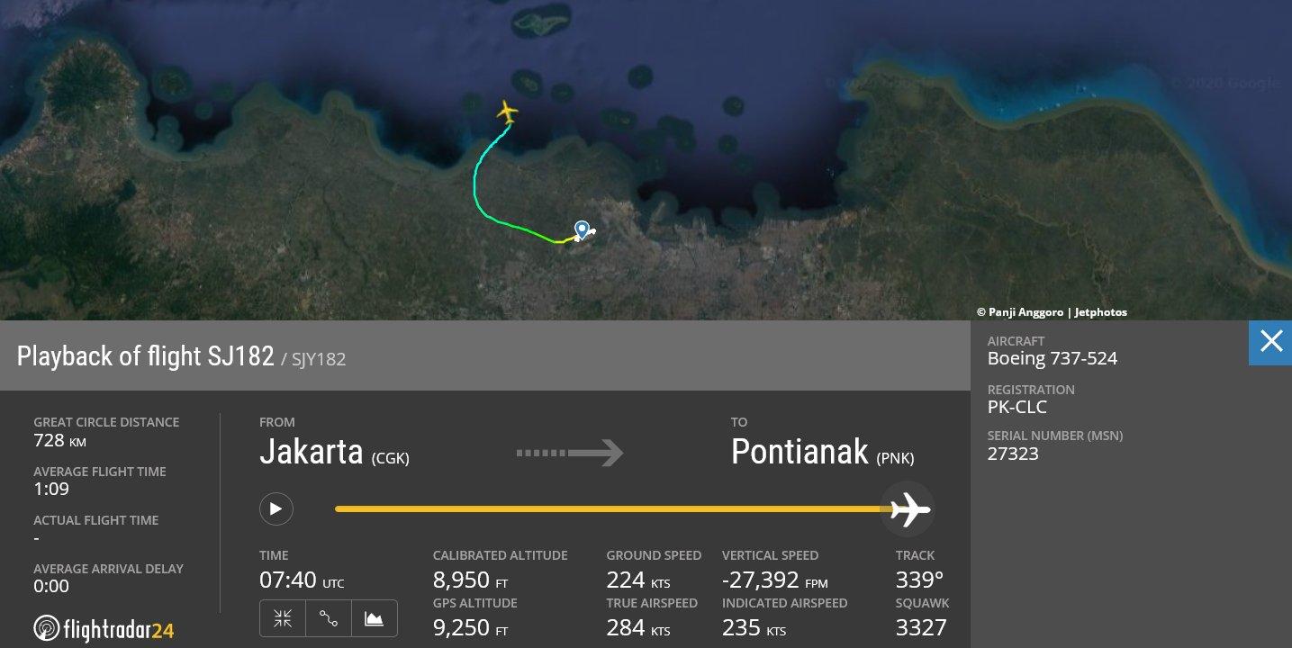 Ινδονησία: Κορυφώνεται το θρίλερ για το αεροπλάνο της Sriwijaya Air – Αναφορές για συντρίμμια στη θάλασσα