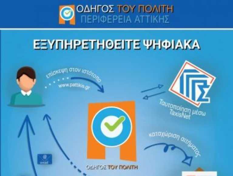Πάνω από χίλιες οι υπηρεσίες στο gov.gr για την εξυπηρέτηση του πολίτη
