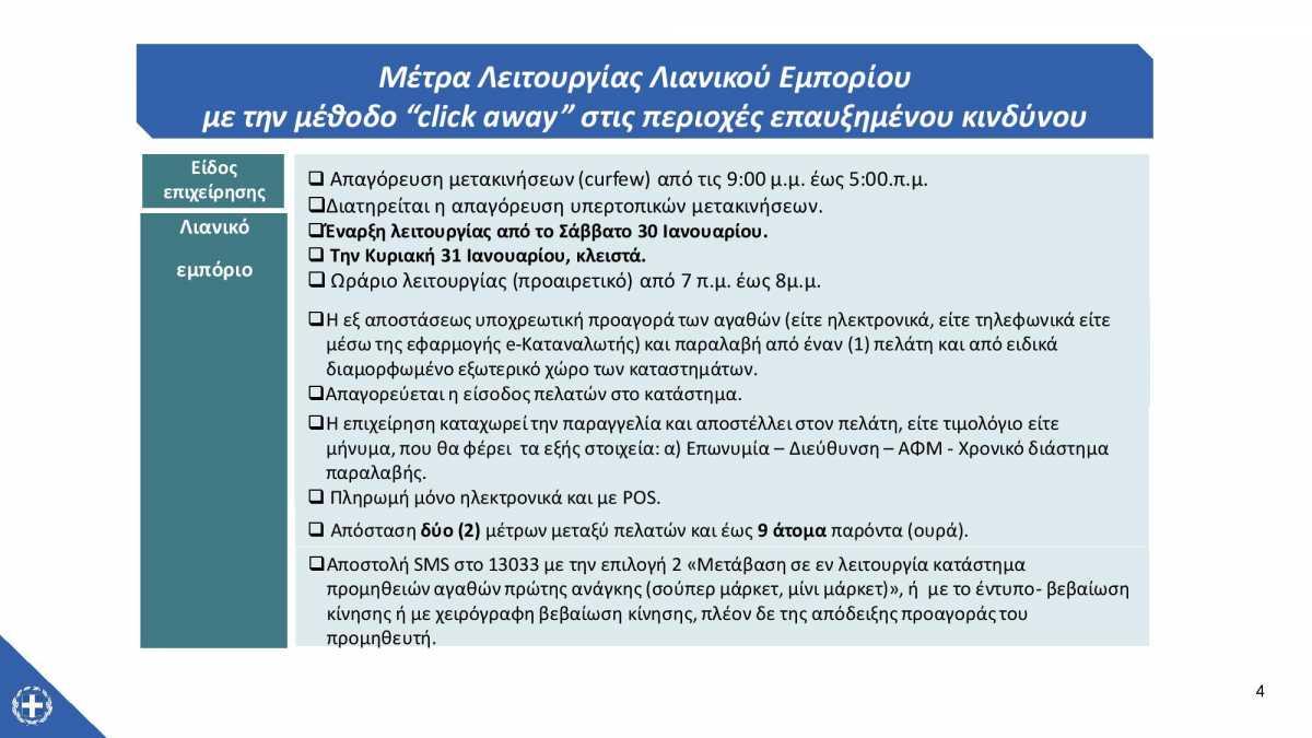 Lockdown | Τι ισχύει στην Αττική με λιανεμπόριο | Νέα μέτρα από Χαρδαλιά και Γεωργιάδη
