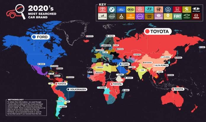 Ποιες μάρκες αυτοκινήτων αναζητήθηκαν περισσότερο στο ίντερνετ το 2020;