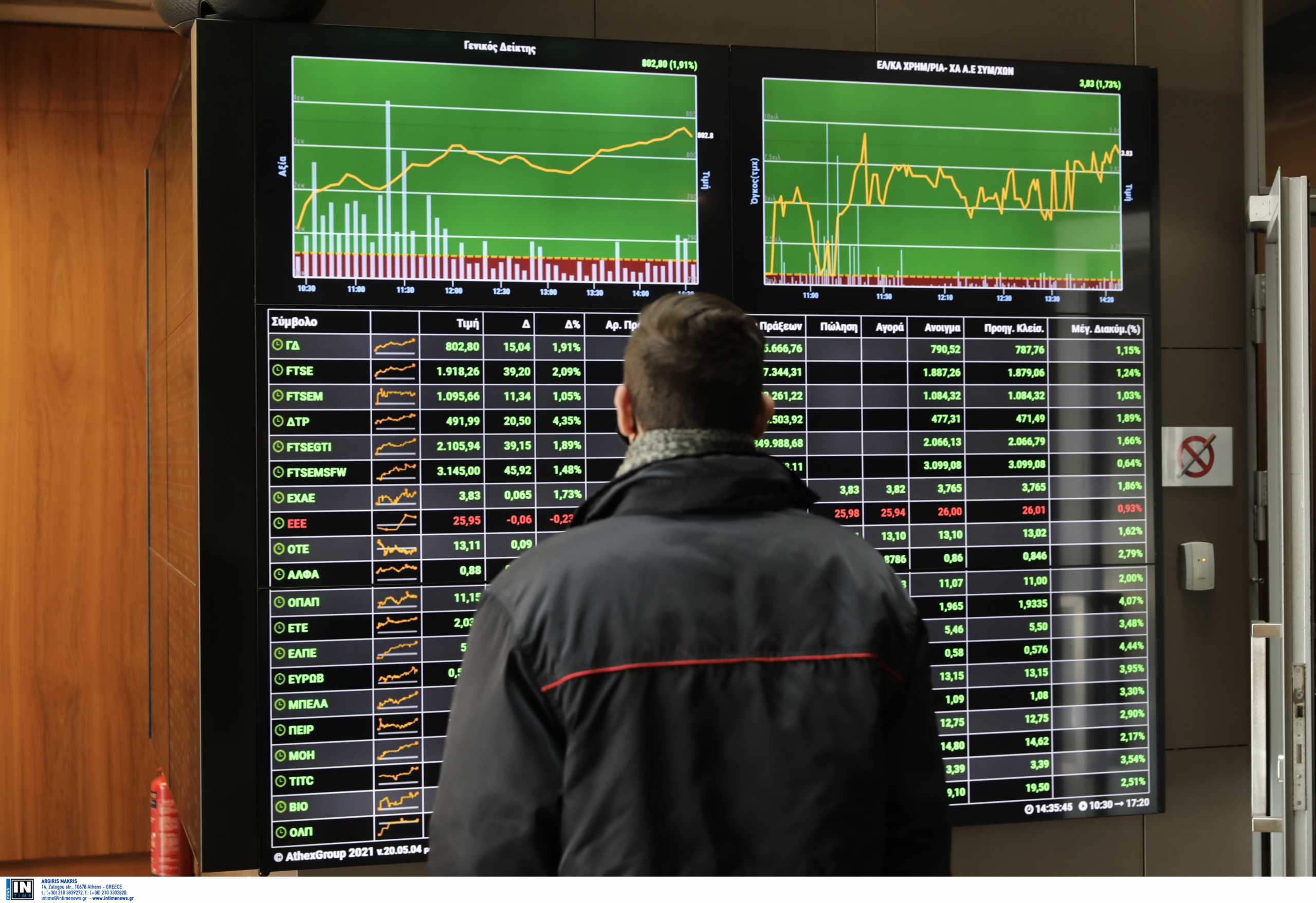 Χρηματιστήριο: Έκλεισε με άνοδο – Κέρδη 5,73% τον Φεβρουάριο