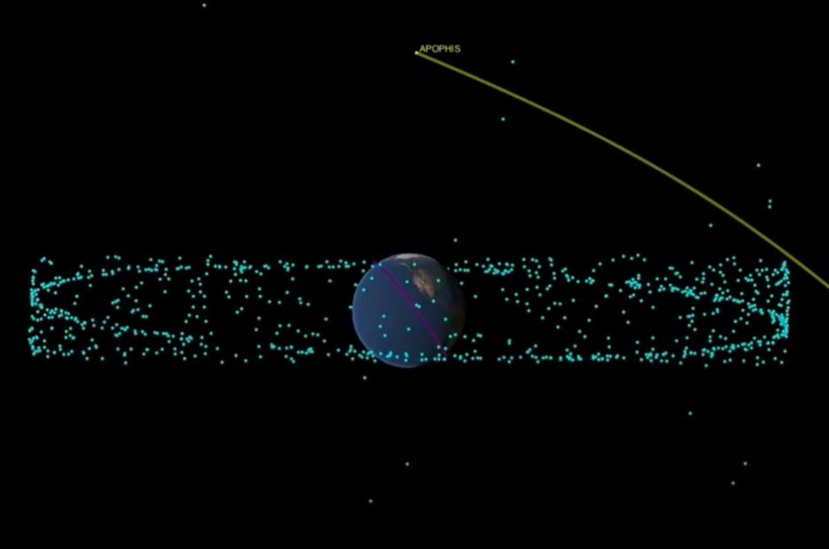NASA για αστεροειδή Apophis: Tουλάχιστον για τα επόμενα 100 χρόνια η Γη είναι ασφαλής(vid)
