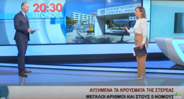 Ελασσόνα: Ο σεισμός τους βρήκε στον αέρα του δελτίου ειδήσεων (video)