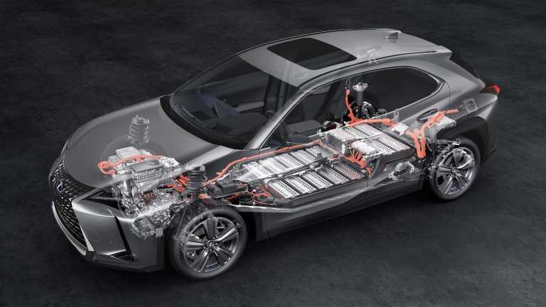 Ηλεκτρικά αυτοκίνητα: Τι εγγύηση δίνει κάθε εταιρεία για τις μπαταρίες;