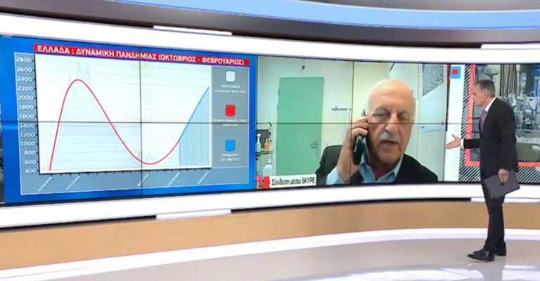 Κορονοϊός: Πότε θα αρχίσει η υποχώρηση της πανδημίας στην Ελλάδα – Σκαμπανεβάσματα για τον δείκτη θετικότητας