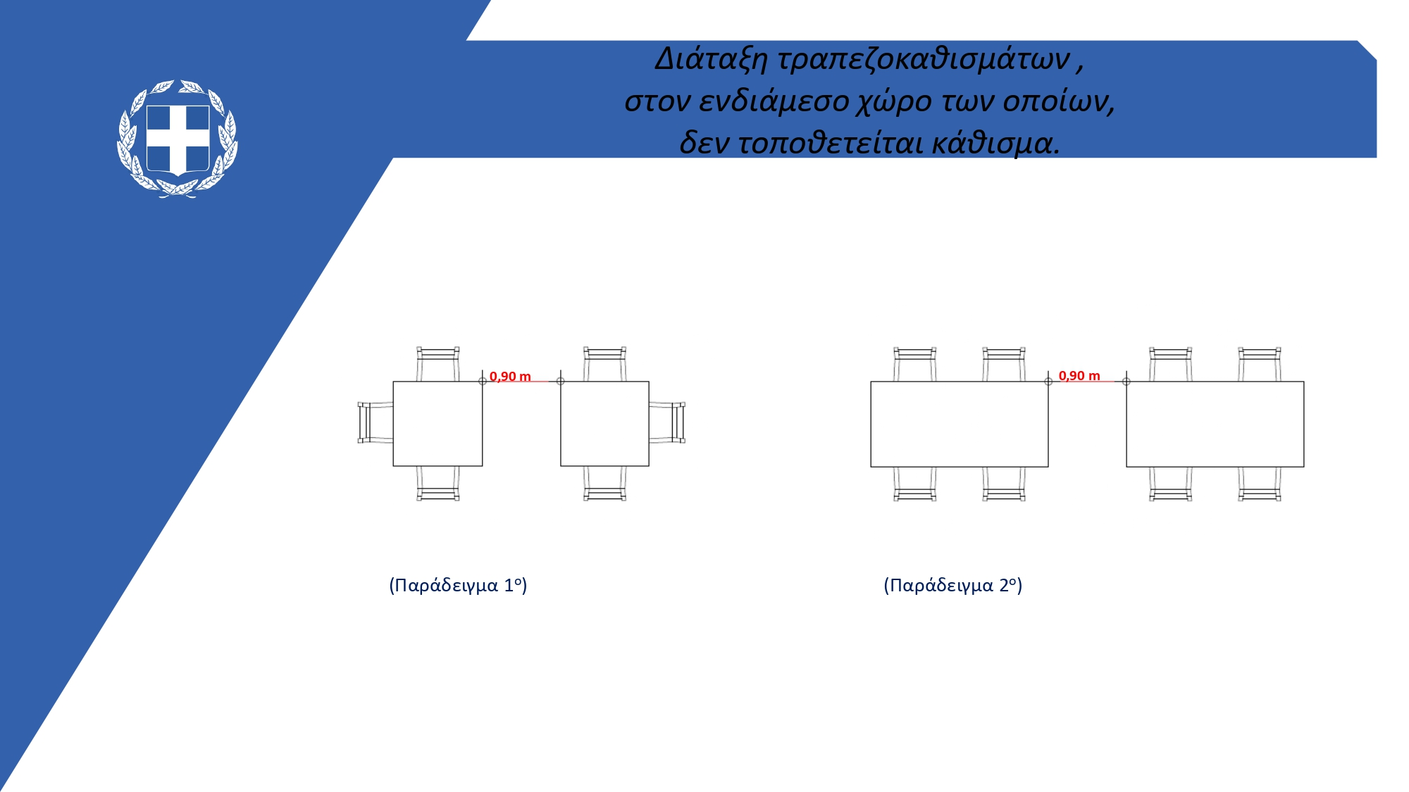 Εστίαση: Όλοι οι κανόνες λειτουργίας – Αποστάσεις και σχεδιαγράμματα, Εστίαση: Όλοι οι κανόνες λειτουργίας – Αποστάσεις και σχεδιαγράμματα, Eviathema.gr | ΕΥΒΟΙΑ ΝΕΑ - Νέα και ειδήσεις από όλη την Εύβοια
