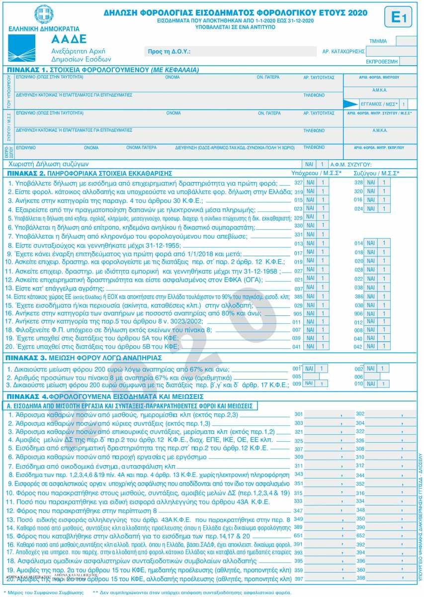 Φορολογικές δηλώσεις 2021: Αυτό είναι το νέο έντυπο Ε1 – Όλες οι αλλαγές και οι νέοι κωδικοί