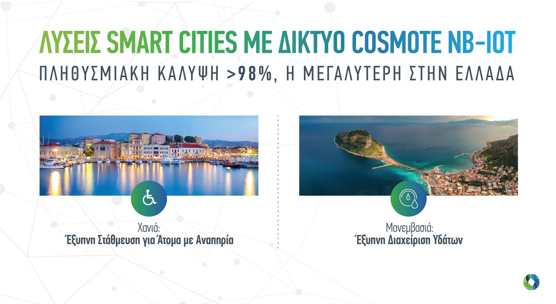 COSMOTE: Λύσεις smart cities με τεχνολογία ΝΒ-ΙοΤ στα Χανιά και τη Μονεμβασιά