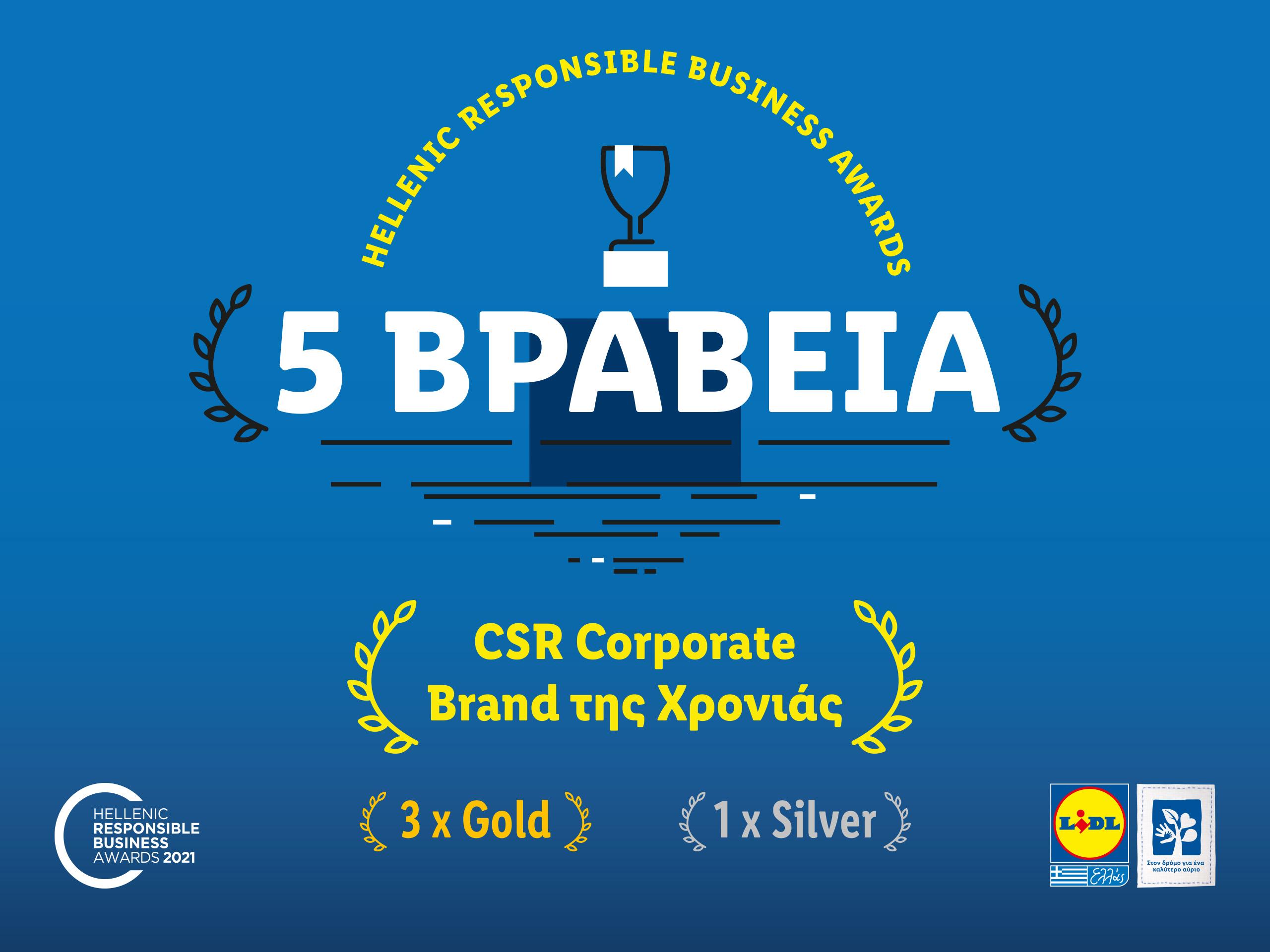 Η Lidl Ελλάς αναδείχθηκε CSR Corporate Brand της χρονιάς στα Hellenic Responsible Business Awards 2021