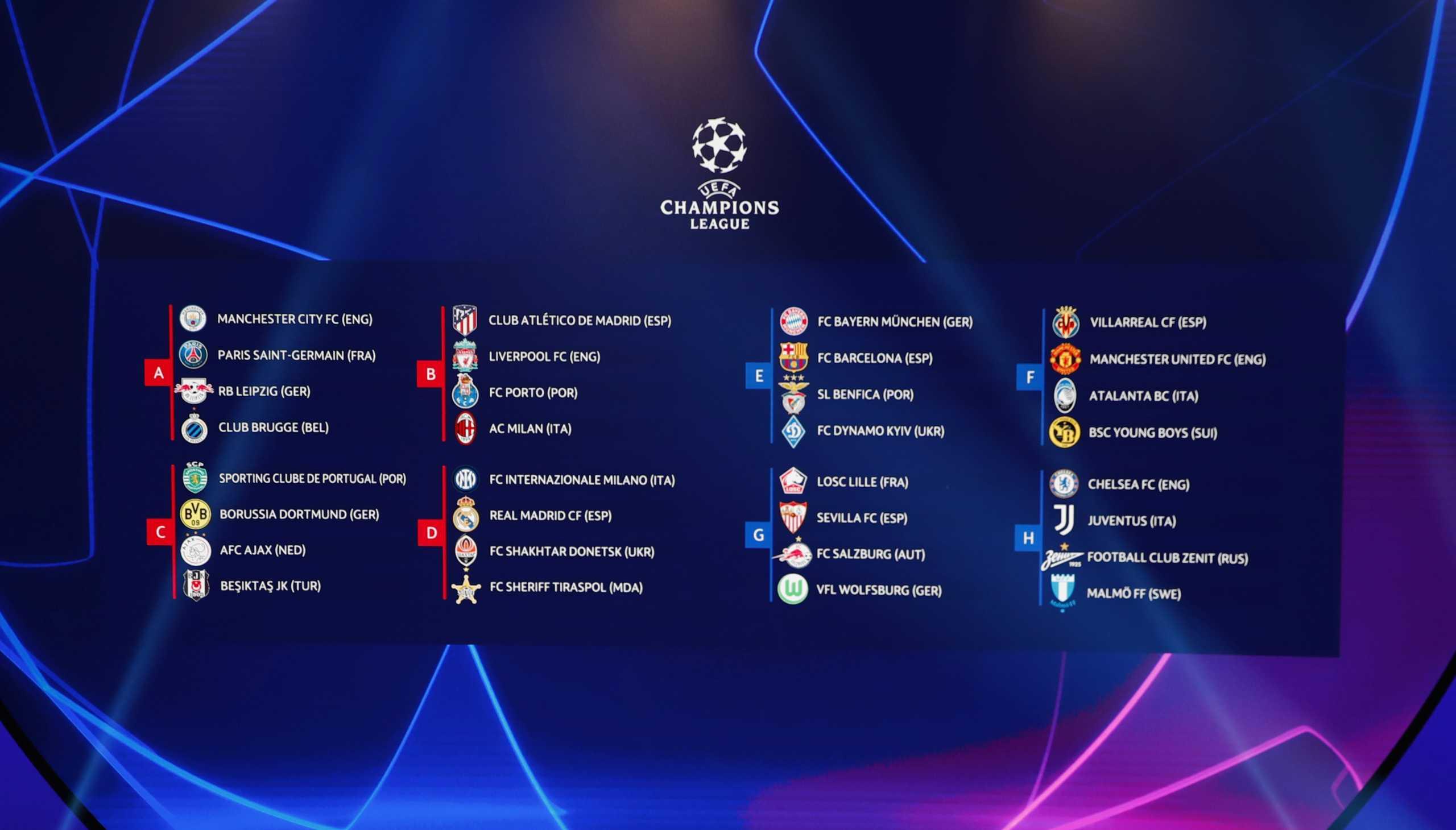 Κλήρωση Champions League: Αυτοί είναι οι όμιλοι για τη σεζόν 2021-22