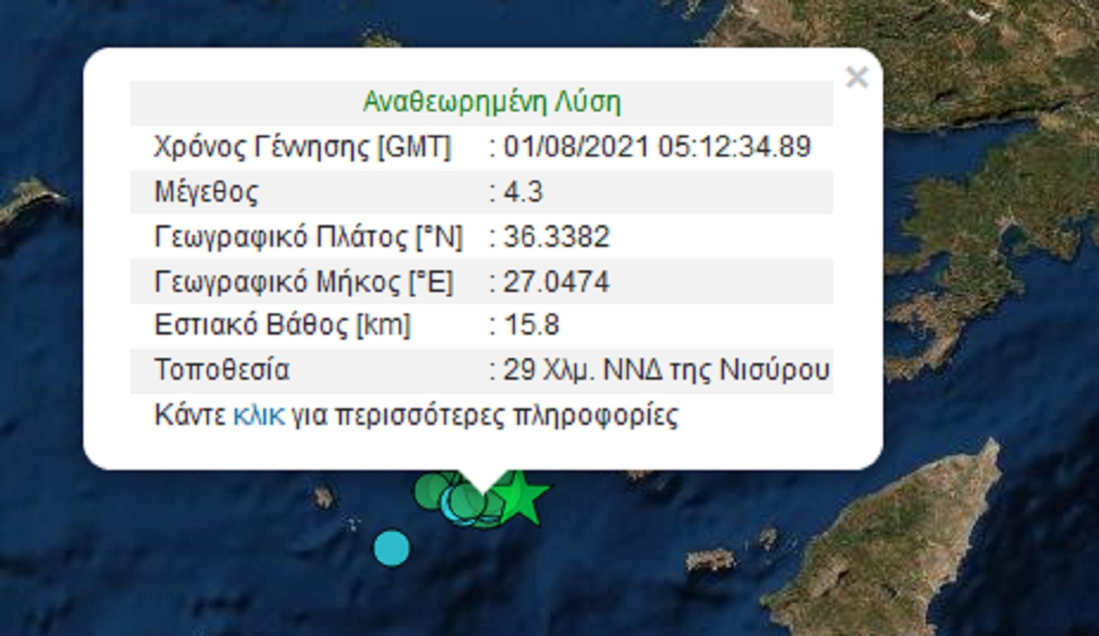 Σεισμός 5,3 Ρίχτερ στη Νίσυρο – Και άλλη σεισμική δόνηση 4,3 Ρίχτερ