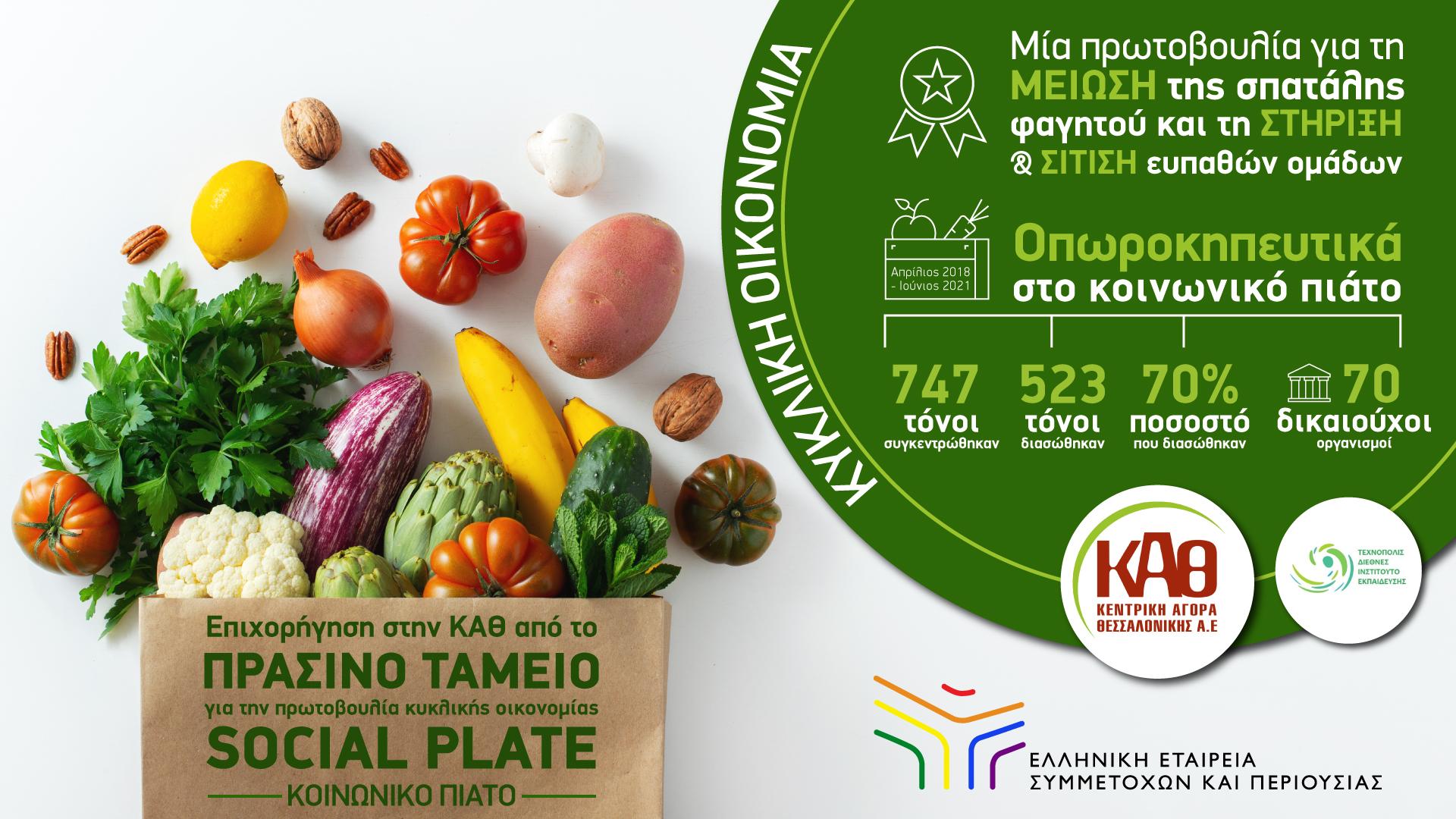 Υπερταμείο: Έλαβε επιχορήγηση για την πρωτοβουλία «Κοινωνικό Πιάτο» της Κεντρικής Αγοράς Θεσσαλονίκης