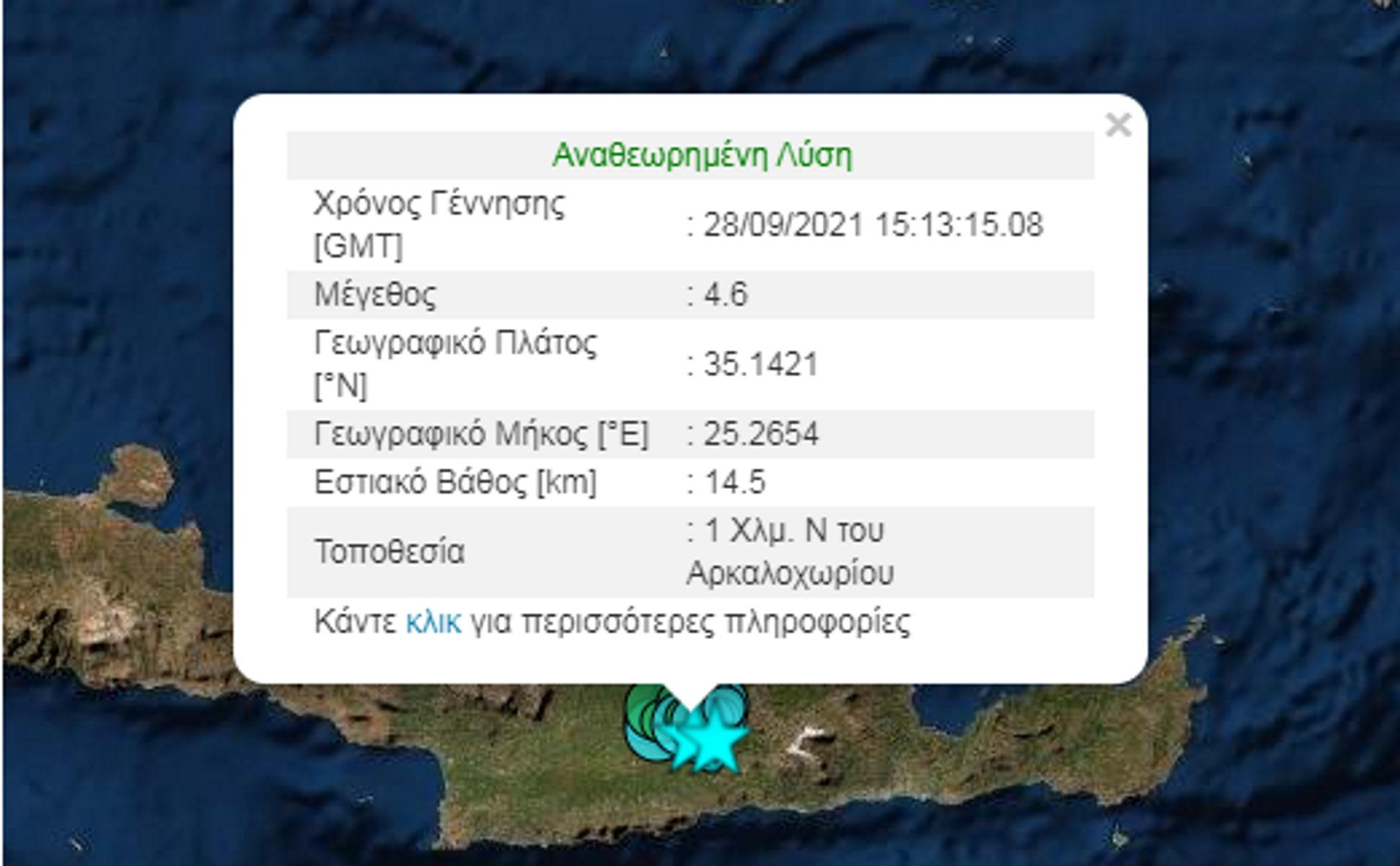 Σεισμός στο Αρκαλοχώρι – Νέο χτύπημα 4,6 ρίχτερ στην Κρήτη