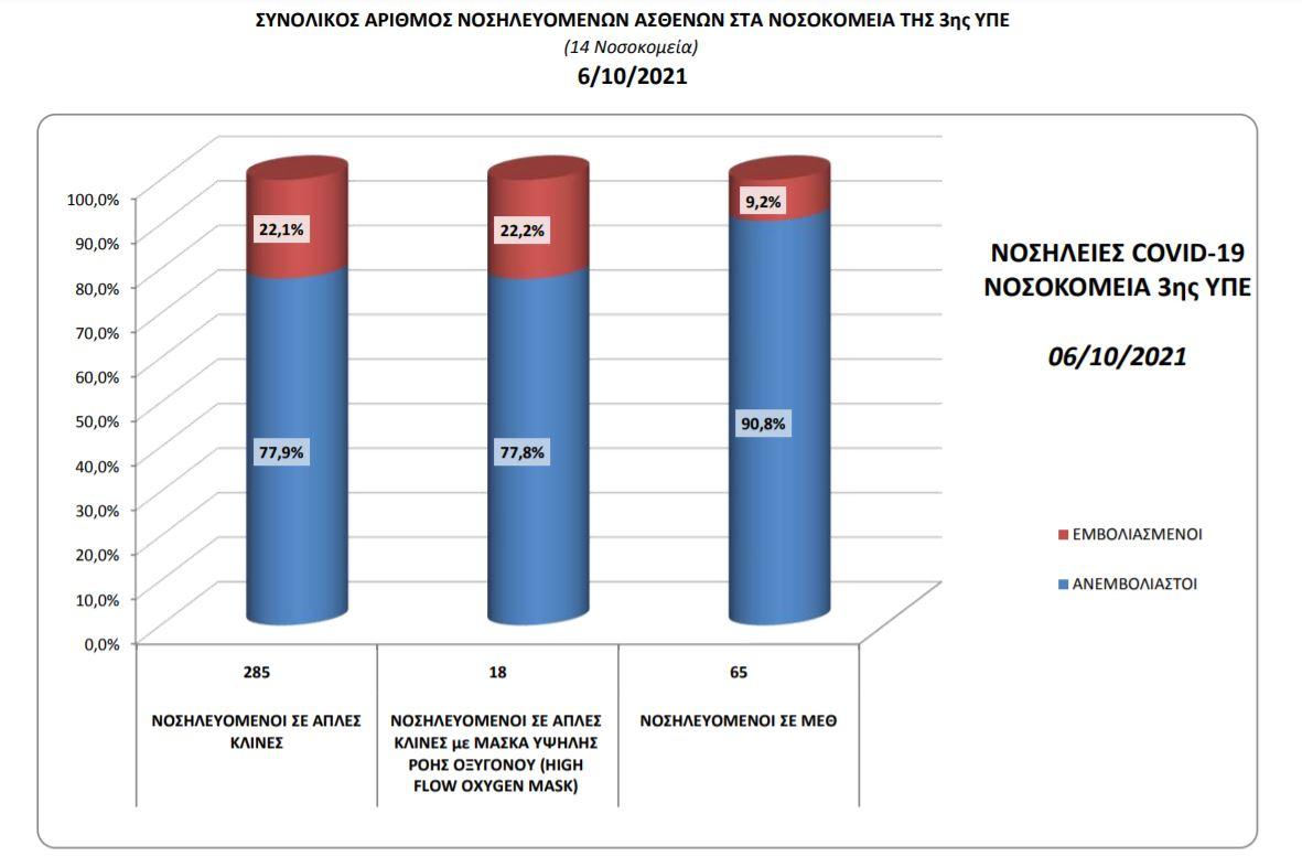 3%CE%B7 %CE%A5%CE%A0%CE%95 %CE%B1%CE%BD%CE%B5%CE%BC%CE%B2%CE%BF%CE%BB%CE%AF%CE%B1%CF%83%CF%84%CE%BF%CE%B9